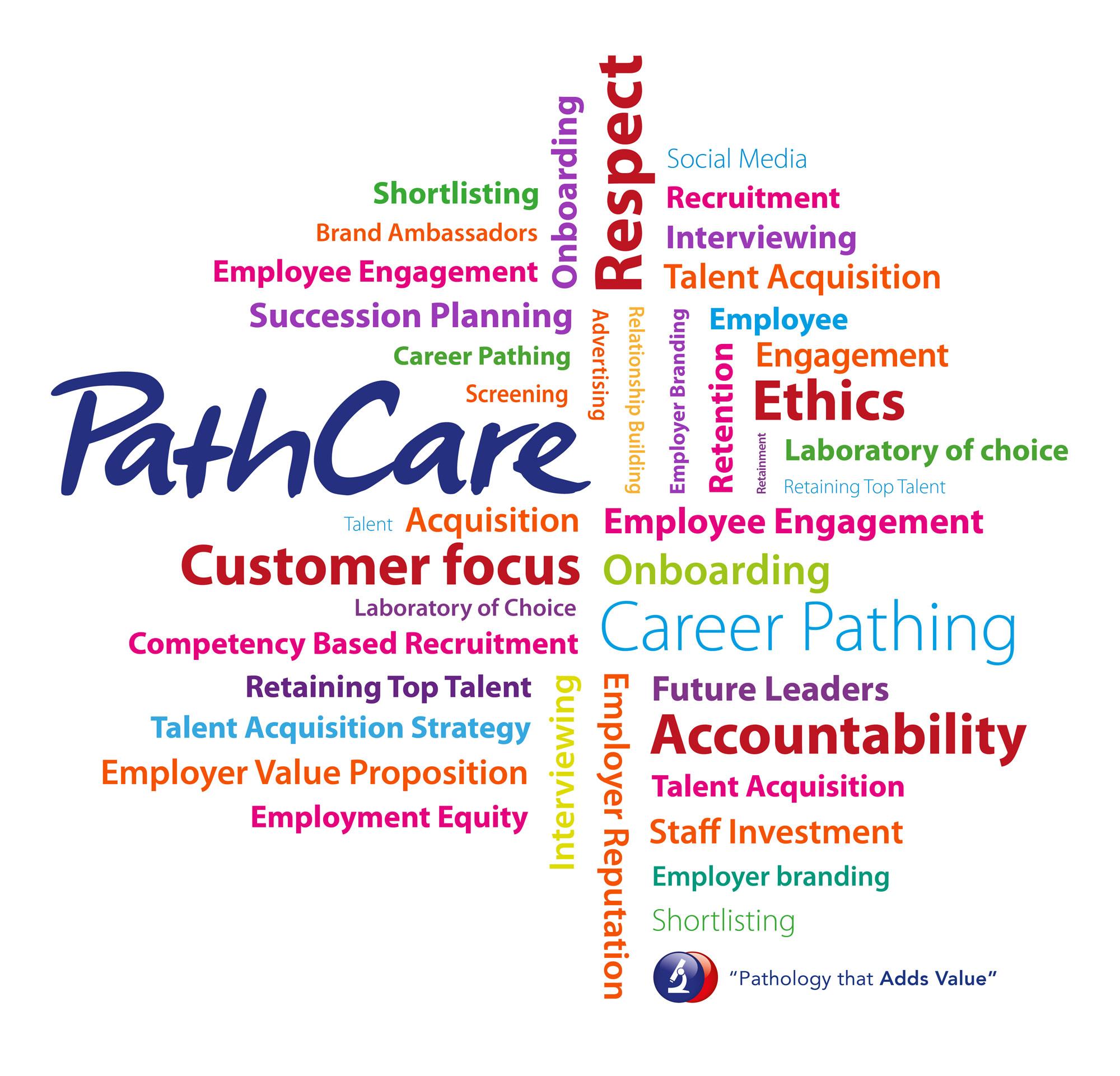 Pathcare Career Roadmap