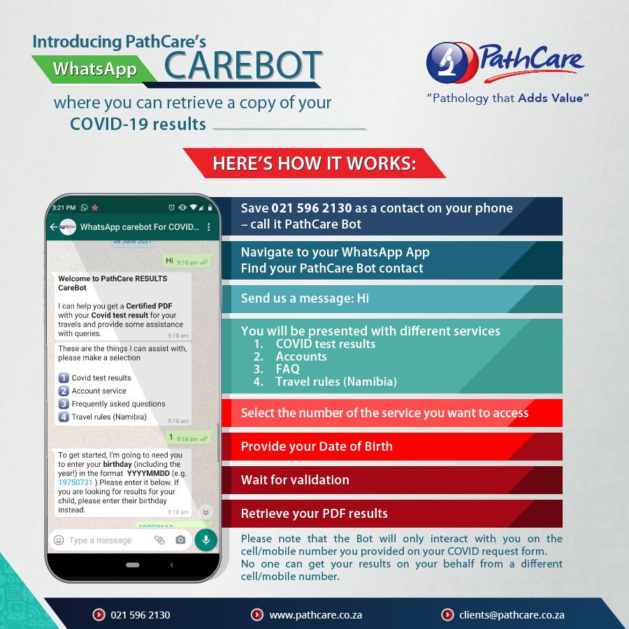 Whatsapp Carebot infographic